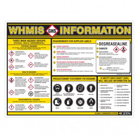 "GHS WHMIS Chart (24"" x 36"")"
