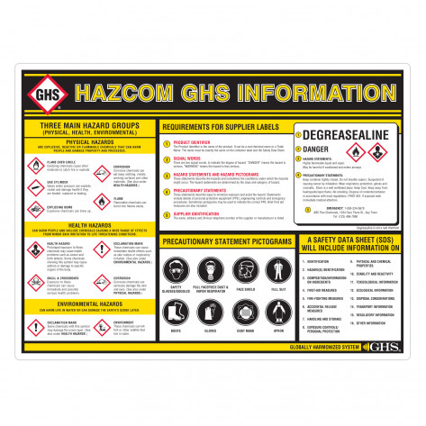 "GHS Hazcom Chart (18"" x 24"")"