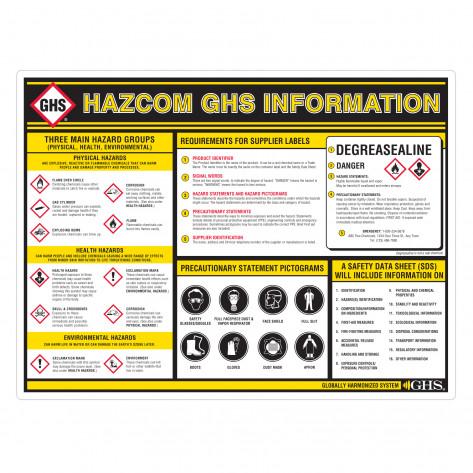 "GHS WHMIS Chart (18"" x 24"")"